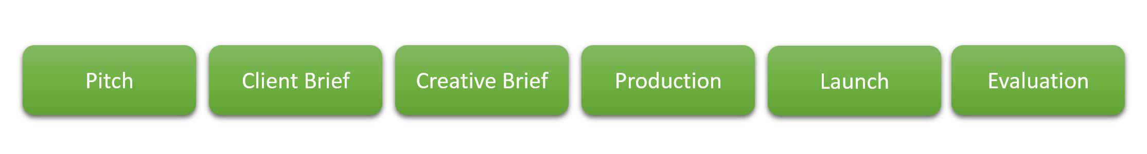 client-brief-2
